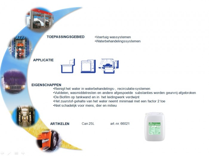 Carwash Speciaal Voor Het Permanent Ontgeuren Van Water Recycling